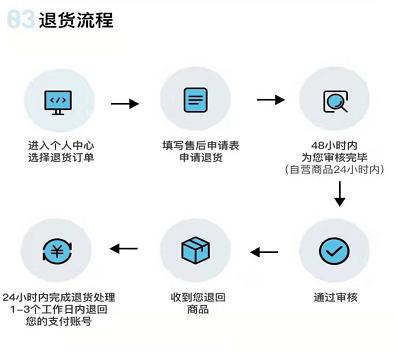 奥买家网是线%正品保证的跨境电商平台