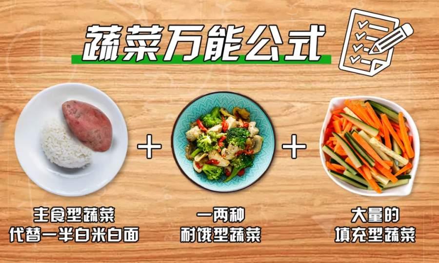 康宝莱绿色减肥主张:多吃这些蔬菜 瘦身效果最佳